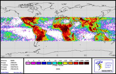 Image shows annual distribution of lightning. the high latitudes are not covered. there is very little lightning over water, most lightning is over land.  The most frequent lightning is seen over the central and southeast US, south-central South America, Central Africa, along the monsoon path in upper India and over islands on the western Pacific and Eastern Indioan ocean near the Tropics.
