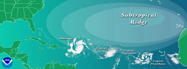 Image shows stages of hurricane development