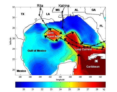 Approximate temperature in degrees Celsius of waters of the Gulf of Mexico 75 m (250 ft) below the surface in September 2005