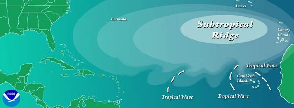 Hurricanes: Science and Society: Hurricane Genesis: Birth of a ...